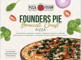 gmpr announced three new gourmet pizzas growth updates